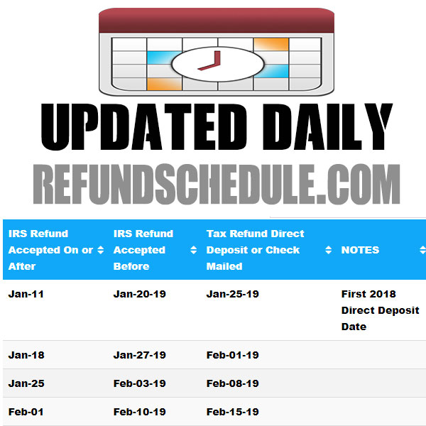 2019 Refund Schedule